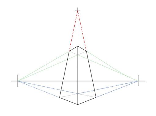 Построение трехточечной перспективы