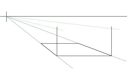 Пересечение верхних линий