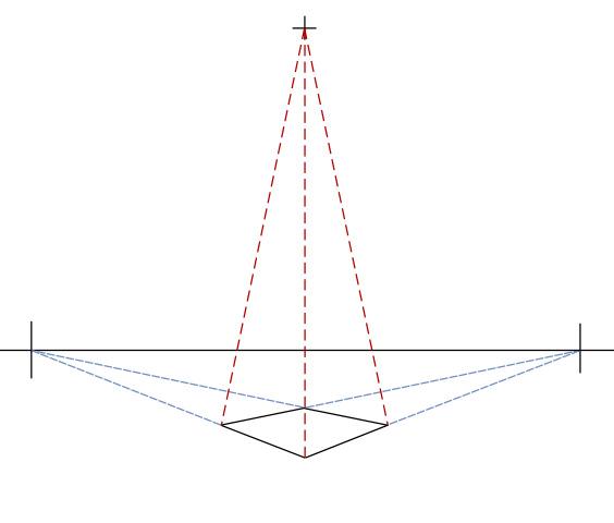 Ребра фигуры из третьей точки схода