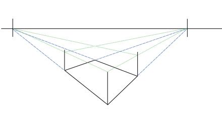 Дальние линии схода