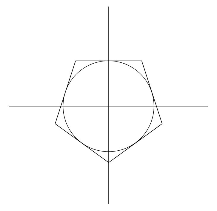 Как нарисовать звезду. Шаг 2. Рисуем правильный пятиугольник