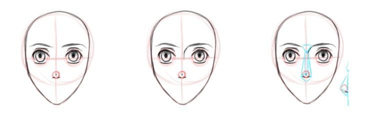 Линия от брови и условное расположение носа на лице